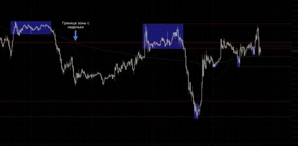 евро доллар ситуация 17 06 2016