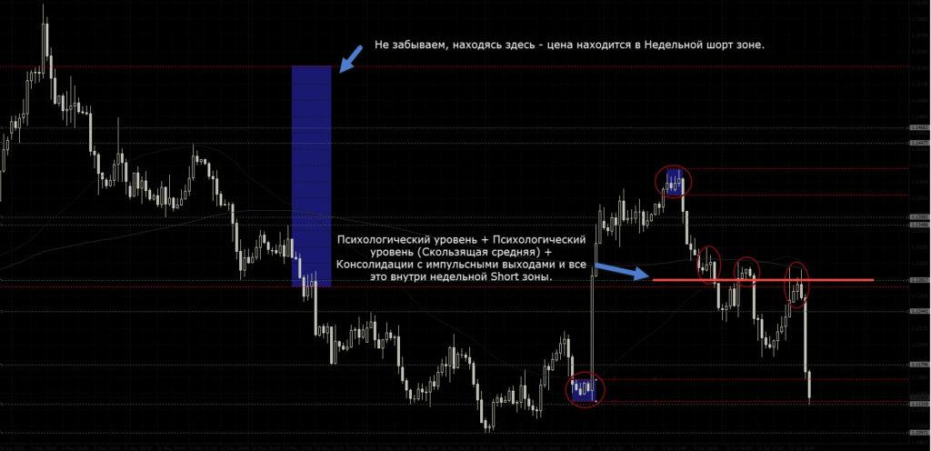 куда пойдет евродоллар