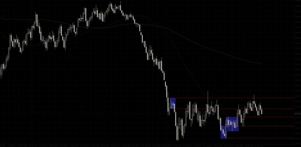 пара евро доллар прогноз